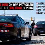 Canada Road Safety Week is May 16 – 22
