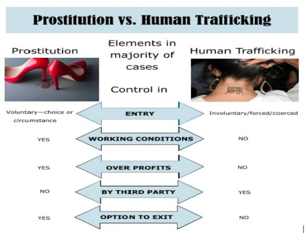 Sex Trafficking in Seattle: Is it Affecting Your Company?