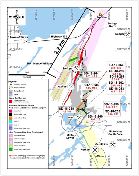 Red Pine Exploration Drilling Results Define Higher-Grade